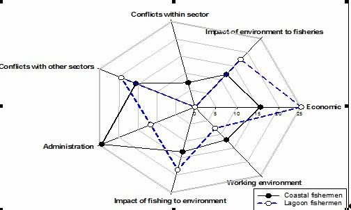 Amvrakikos diagram